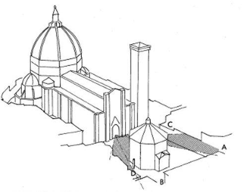 Brunelleschi's first experiment; in: Origin of Perspective; by Hubert Damisch